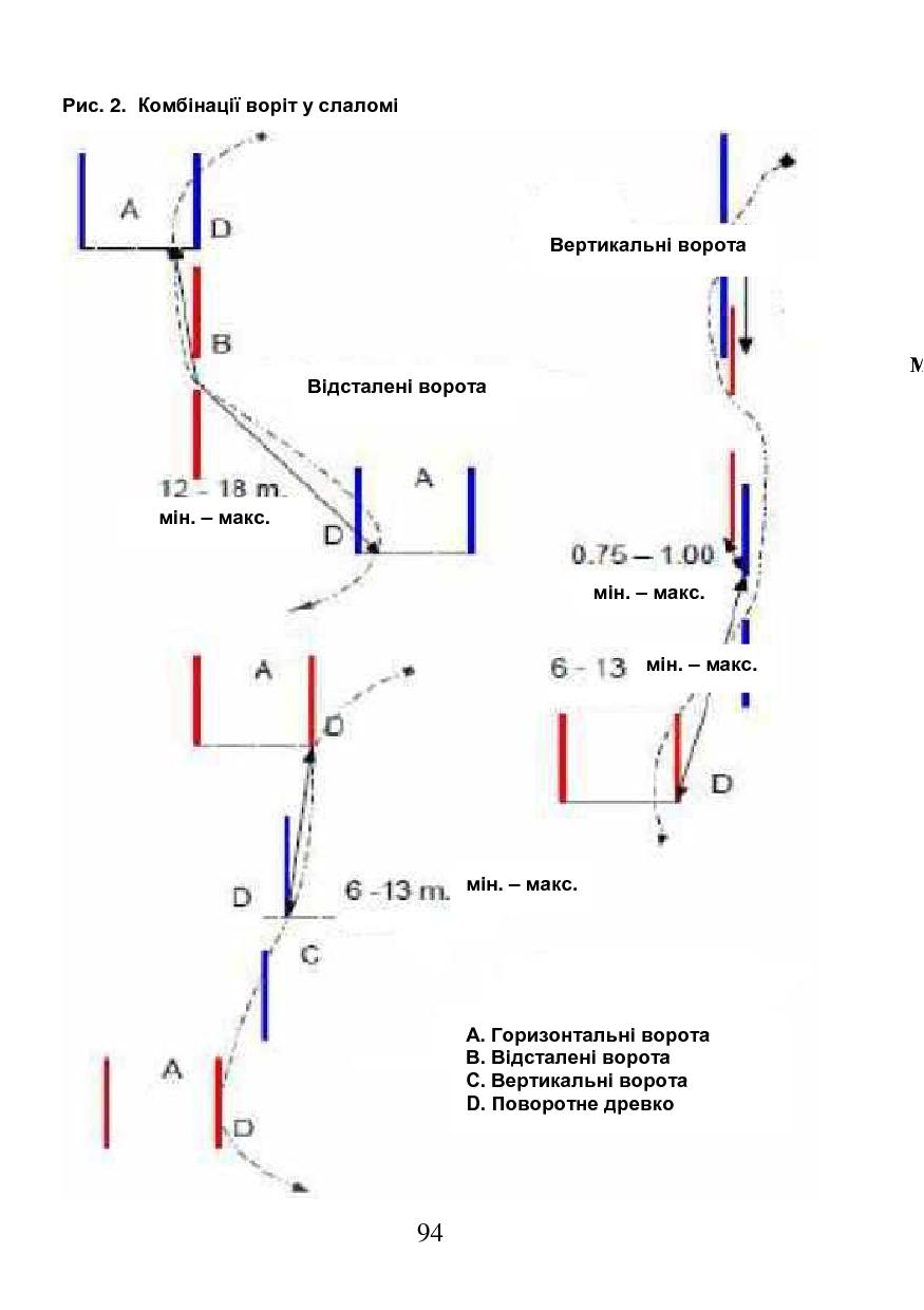 gate combinations
